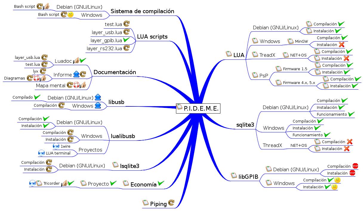 mapa de ideas software